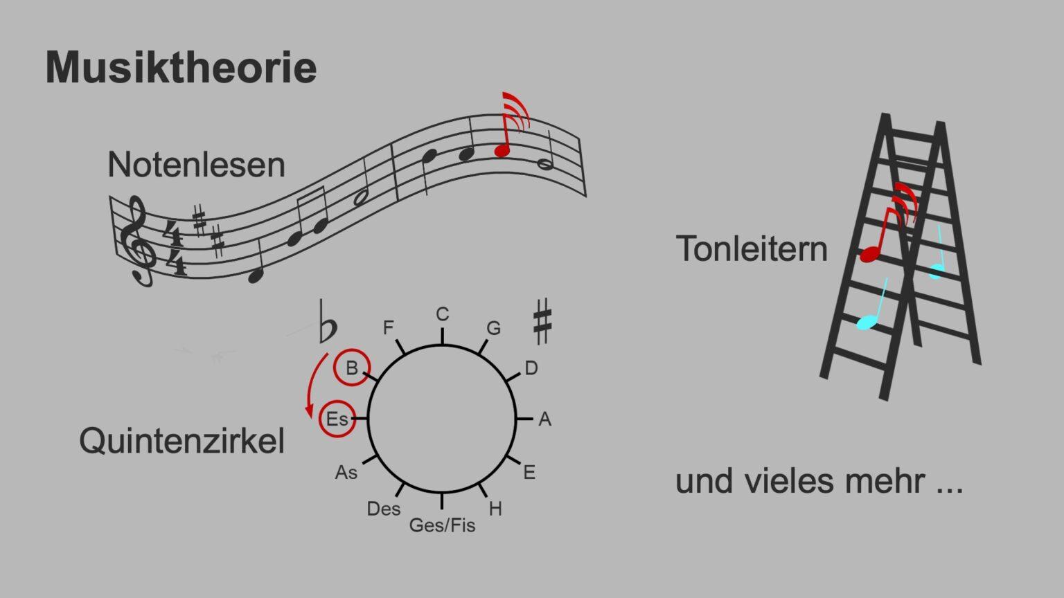 Im Bereich Musiktheorie findest Du alles zu den Themen Notenlesen, Tonleitern, Rhythmus, Quintenzirkel und noch vieles mehr.