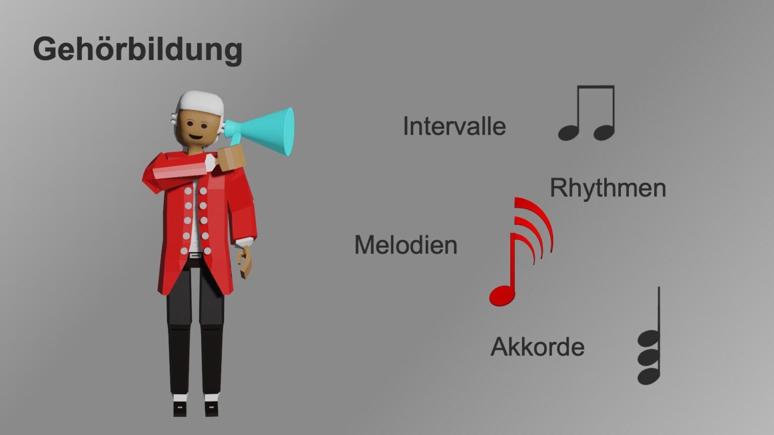 Das Kapitel Gehörbildung hilft Dir bei Musikprüfungen und außerdem lernst Du, Musikstücke nachzuspielen.