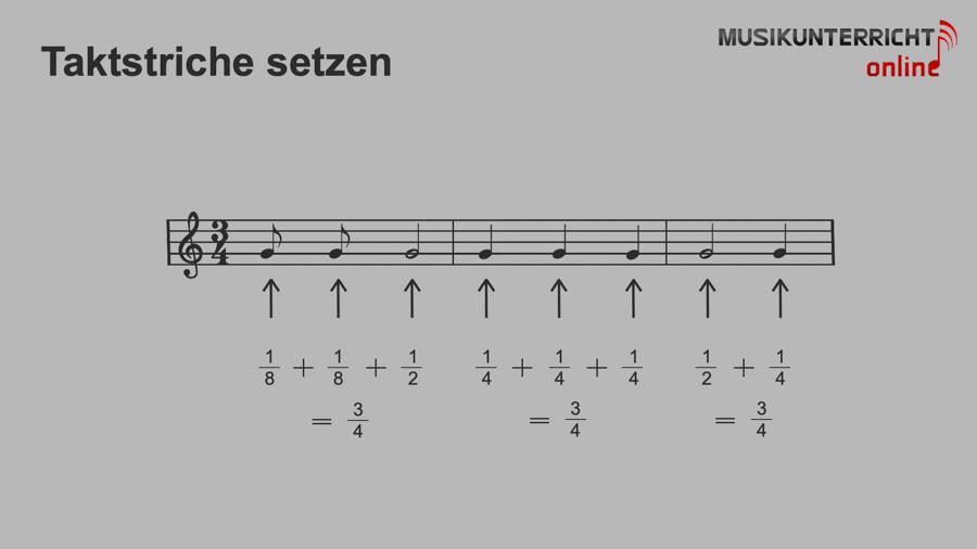 Einfach Notenlesen lernen: Der Rhythmus - Taktstriche setzen