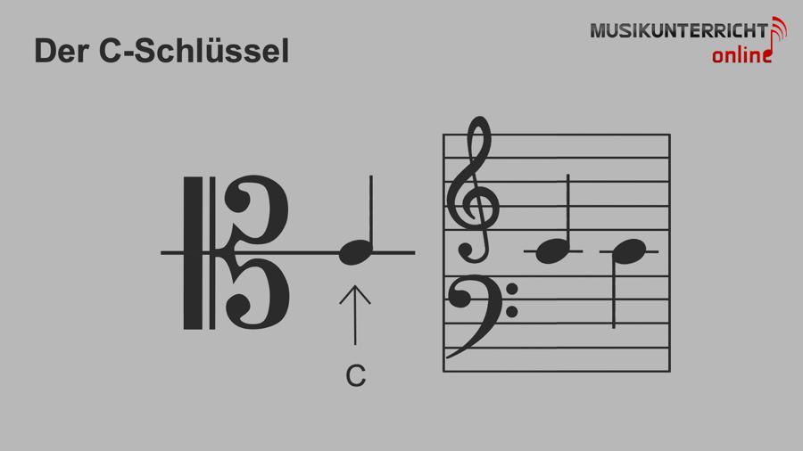 Einfach Notenlesen lernen: Sonderzeichen - Der C-Schlüssel