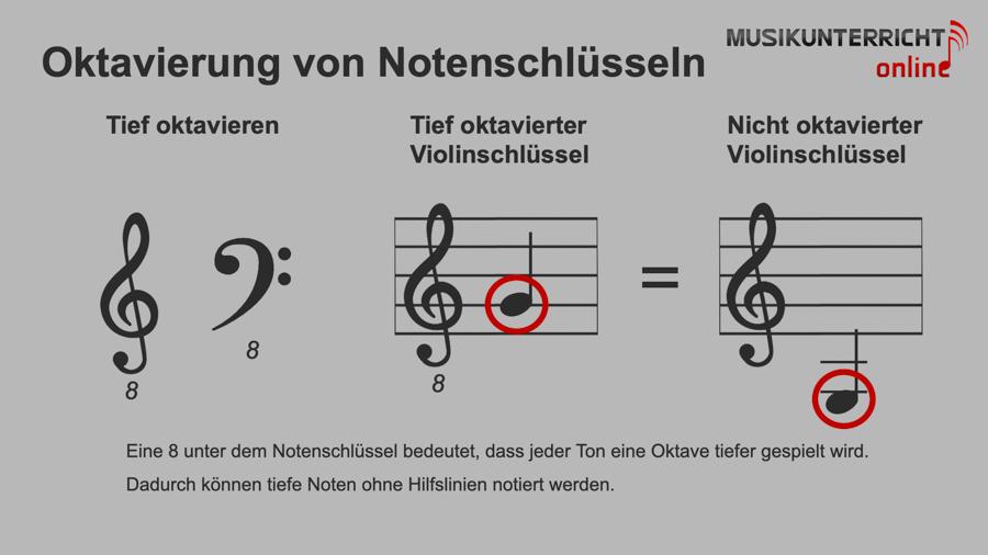 Einfach Notenlesen lernen: Sonderzeichen - Oktavierung von Notenschlüsseln, Beispiel Tief oktavieren beim Violinschlüssel