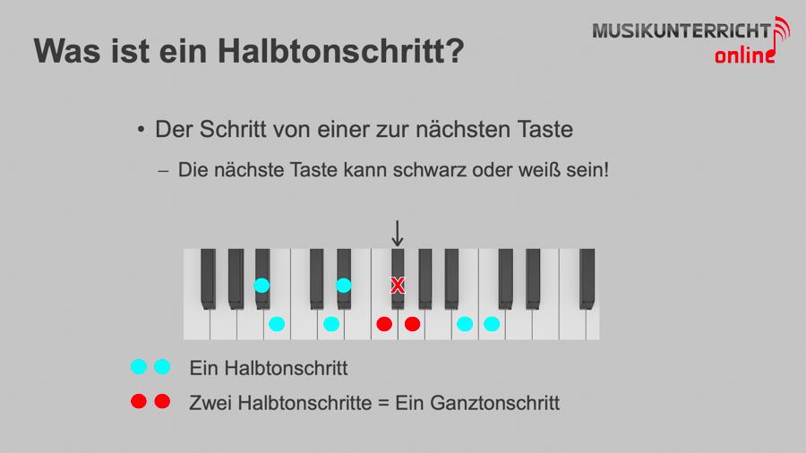 Dur-Tonleitern - Was ist ein Halbtonschritt?