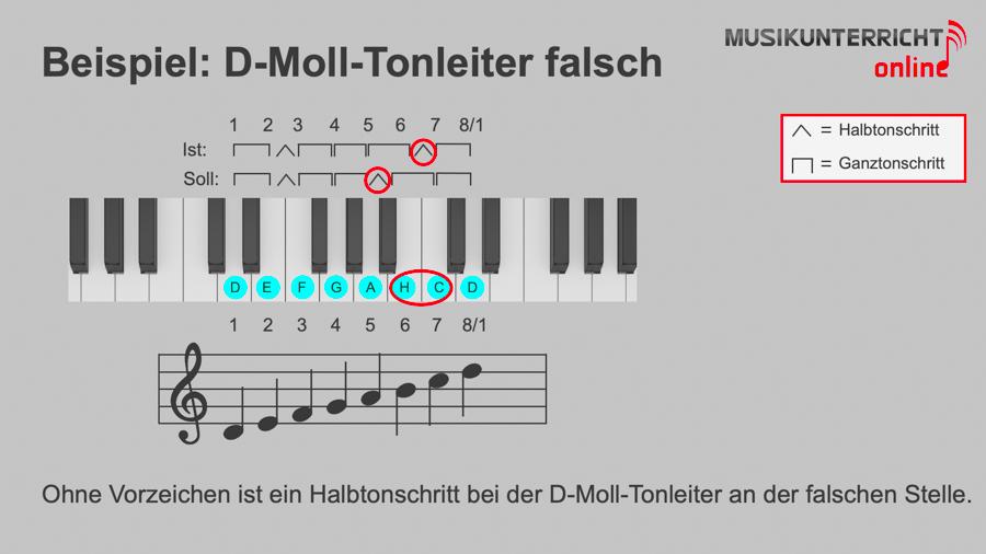 Moll-Tonleitern - Beispiel: D-Moll-Tonleiter falsch