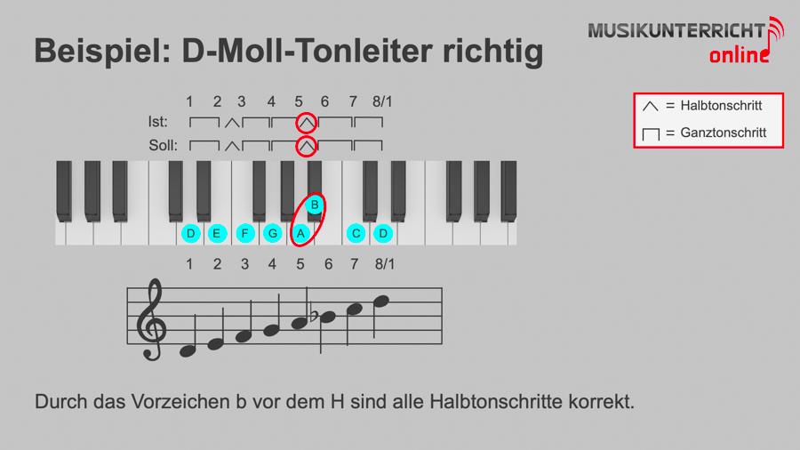 Moll-Tonleitern - Beispiel: D-Moll-Tonleiter richtig