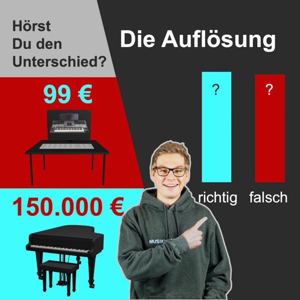 Die Auflösung: 99 € vs 150.000 €