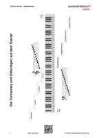 Vorschaubild Download Tonnamen auf dem Klavier in den Oktavlagen