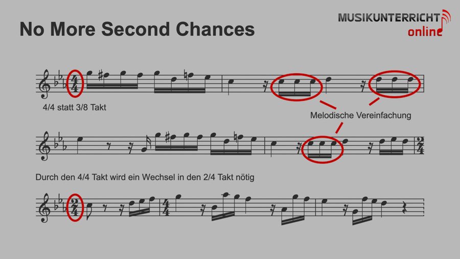No more second chances - Leony - Notation Refrain No more second chances