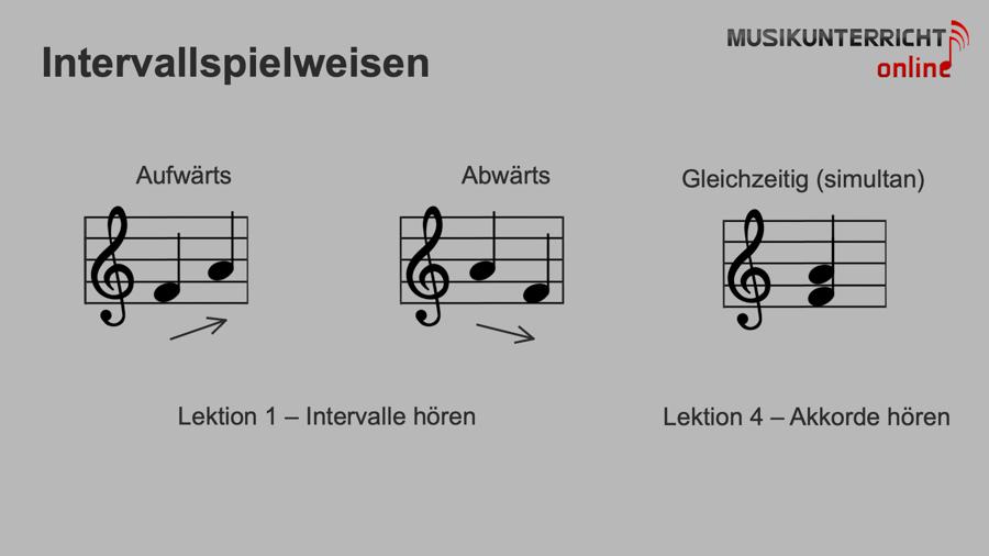 Intervalle hören - Intervallspielweisen: aufwärts, abwärts, gleichzeitig (simultan)