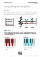 Vorschaubild Download: Leitereigene Dreiklänge (Grundstellung) am Klavier
