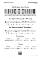 Download Vorschaubild: Übersichtsblatt zu Tonnamen auf dem Klavier und Grundlagen zum Notenlesen