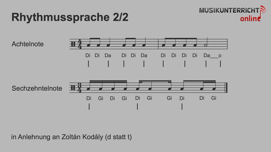 Rhythmen hören - Nutze die Rhythmussprache von Zoltán Kodály - Achtelnote, Sechszehntelnote